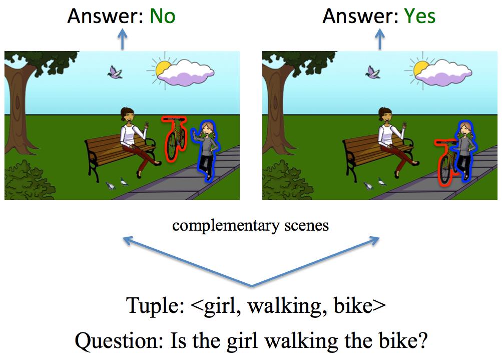 vqa visual question answering